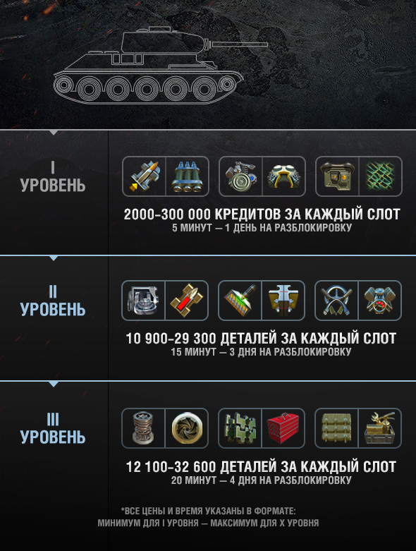 new-infographics-for-wot-blitz-equipment