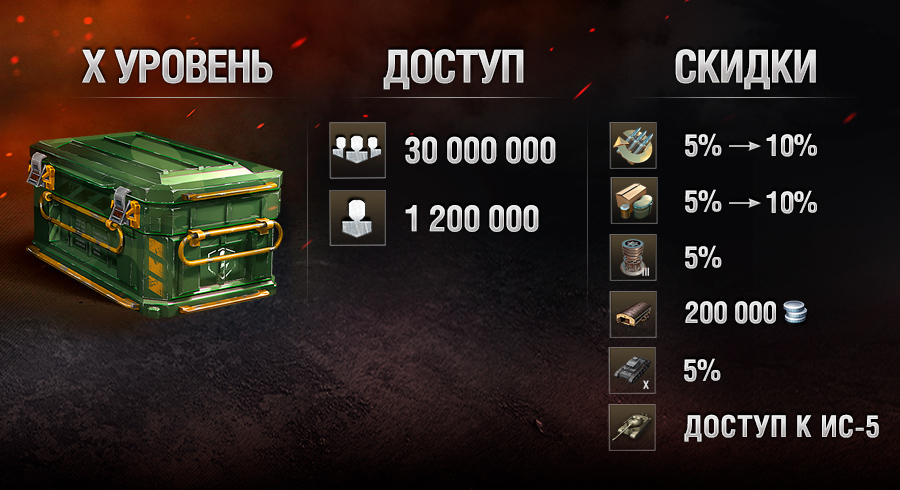 supplies-10lvl-bonus-ru