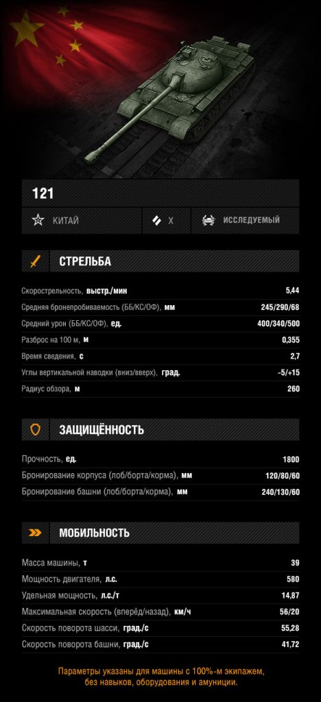 121-stats-ru-min